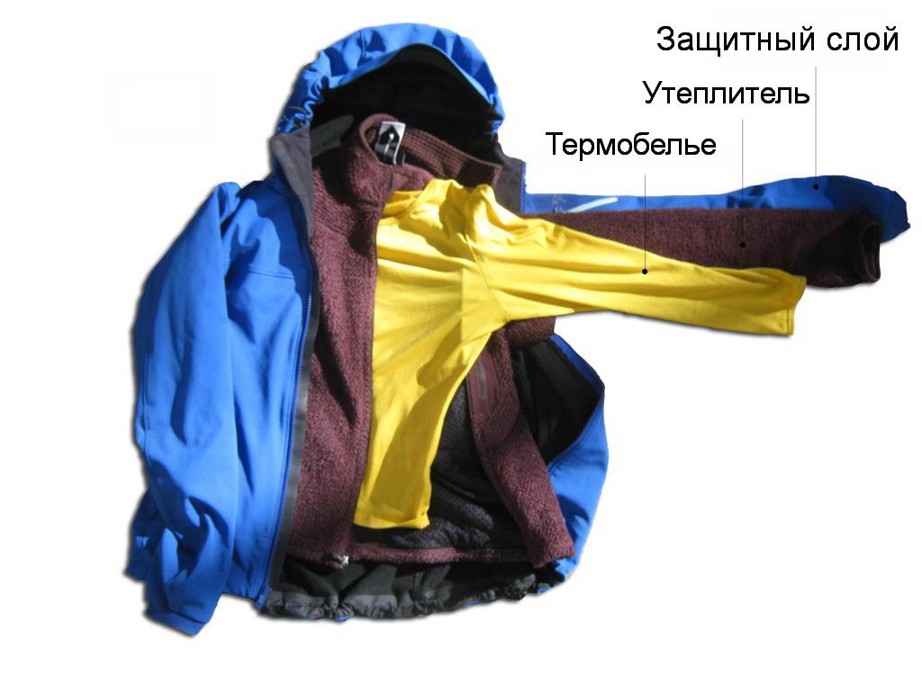 фото 2 как одеться зимой