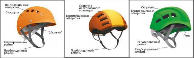 Модели шлемов для альпинизма